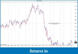 Trading spot fx euro using price action-2012-01-30-trades-b.jpg