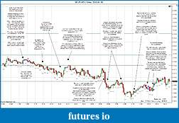 Trading spot fx euro using price action-2012-01-30-trades-c.jpg