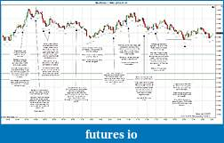 Trading spot fx euro using price action-2012-01-31-trades-.jpg