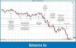 Trading spot fx euro using price action-2012-01-31-trades-b.jpg