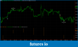 Two Line Trading-outside-bar-trade-examples.png