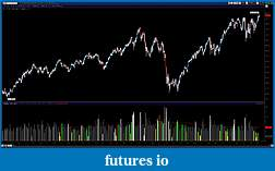 "Are futures dying? ""Volume drying up""-2012-01-31-nq-week.jpg"