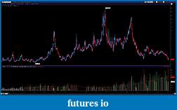 "Are futures dying? ""Volume drying up""-2012-01-31-ng-week.jpg"