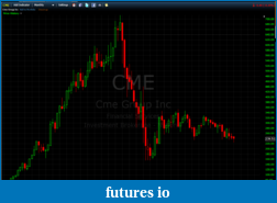 "Are futures dying? ""Volume drying up""-cme.png"