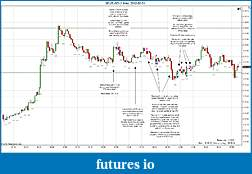 Trading spot fx euro using price action-2012-02-01-trades-.jpg