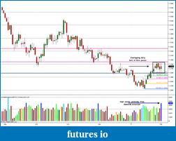 EURUSD 6E Euro-eu_daily_2feb.png
