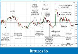 Click image for larger version  Name:2012-02-02 Trades a.jpg Views:47 Size:282.5 KB ID:61347