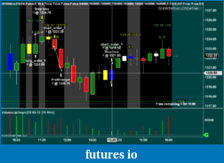 Safin's Trading Journal-es_02feb2012_160000.png