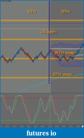 ETH VWAP on RTH chart-session.png