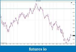 Trading spot fx euro using price action-2012-02-03-trades-b.jpg