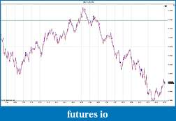 Click image for larger version  Name:2012-02-03 Trades b.jpg Views:60 Size:137.2 KB ID:61453