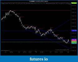 eric J's indicator free Emini journal-7-8-09-longer-timeframe-nq.jpg