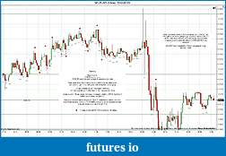 Trading spot fx euro using price action-2012-02-03-market-structure.jpg
