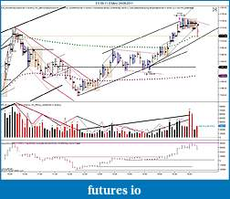 Selling Strength, Buying Weakness-prv_es-09-11-5-min-24_08_2011.jpg