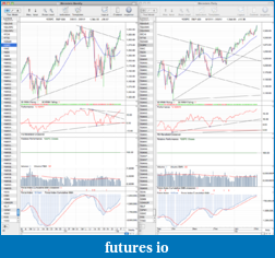 Click image for larger version  Name:SPX_weekly_3_2_12.png Views:43 Size:128.5 KB ID:61618
