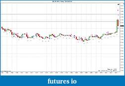 Trading spot fx euro using price action-2012-02-03-trades-.jpg
