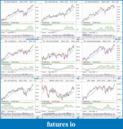 Click image for larger version  Name:Open_Trades_Charts_3_2_12.png Views:43 Size:105.7 KB ID:61649