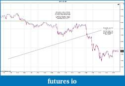 Trading spot fx euro using price action-2012-02-06-trades-.jpg