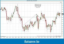 Trading spot fx euro using price action-2012-02-06-trades-b.jpg