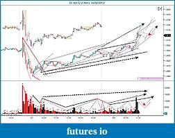 EURUSD 6E Euro-6e-03-12-5-min-06_02_2012.b.jpg