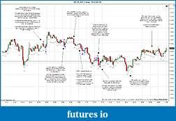 Trading spot fx euro using price action-2012-02-06-trades-c.jpg