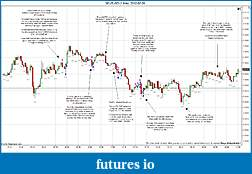 Click image for larger version  Name:2012-02-06 Trades c.jpg Views:61 Size:249.7 KB ID:61725
