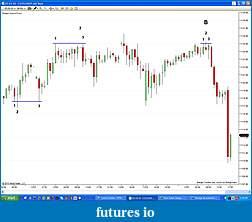 Price Action Setups-123.jpg