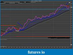 The Crude Dude Oil Trading System-cl-03-12-2-range-1_23_2012-dotrun-60-ticks.jpg