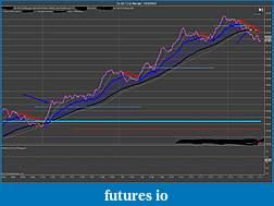 The Crude Dude Oil Trading System-cl-03-12-2-range-1_25_2012-spine-run-60-ticks.jpg