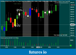 Safin's Trading Journal-es_06feb2012_160000.png