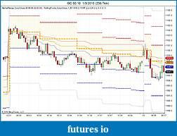 Daily Charts, Bar Patterns-gc-02-10-1_3_2010-233-tick-.jpg