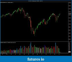 "Are futures dying? ""Volume drying up""-es-03-12-monthly-5_2005-2_2012.jpg"