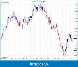 Paint Bars with Volatility Stop indicator-es-03-10-3_01_2010-4-range-kash.jpg