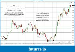 Trading spot fx euro using price action-2012-02-07-market-structure.jpg