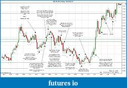Trading spot fx euro using price action-2012-02-07-trades-.jpg