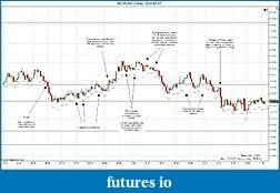 Trading spot fx euro using price action-2012-02-07-trades-b.jpg