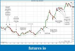 Trading spot fx euro using price action-2012-02-07-trades-c.jpg