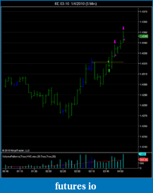 Trading The Ross Hook-6e-03-10-1_4_2010-5-min-rh-trade.png