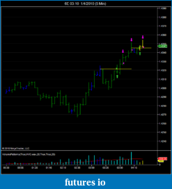 Trading The Ross Hook-6e-03-10-1_4_2010-5-min-rh-t2.png