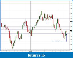 EURUSD 6E Euro-eu_weekly.png