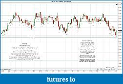 Trading spot fx euro using price action-2012-02-08-market-structure.jpg