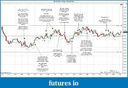 Trading spot fx euro using price action-2012-02-08-trades-b.jpg