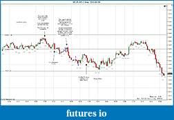 Trading spot fx euro using price action-2012-02-08-trades-c.jpg