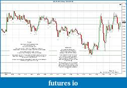 Trading spot fx euro using price action-2012-02-09-market-structure.jpg