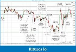 Trading spot fx euro using price action-2012-02-09-trades-.jpg