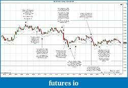 Trading spot fx euro using price action-2012-02-09-trades-b.jpg