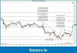 Trading spot fx euro using price action-2012-02-09-trades-c.jpg
