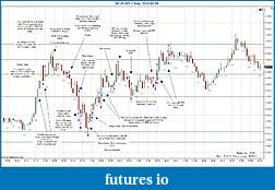 Trading spot fx euro using price action-2012-02-09-trades-d.jpg