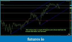 Swing trading with Andrew's Forks and volume analysis-ej-15m.jpg