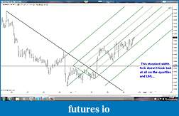 Swing trading with Andrew's Forks and volume analysis-eurnzd-60m.jpg